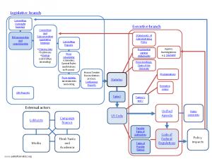 datadiagram